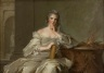 jean_marc_nattier_-_madame_anne_henriette_de_france-1571
